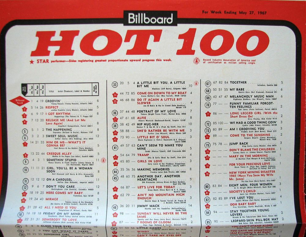 billboard magazine top 100 - 1000×773