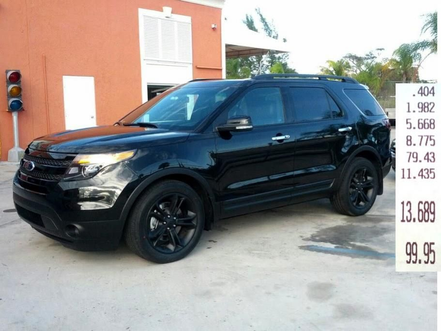 2013 Ford Explorer Sport | Cars, Trucks, & Motorcycles ...