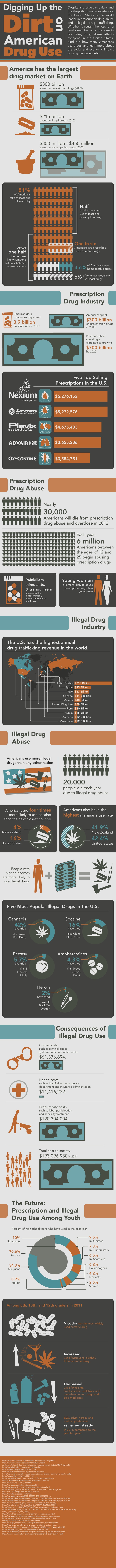 an analysis of the negative experiences of marijuana and the harmful drug use in life The scientists focus on marijuana's harmful effects on teens, an age group in which the brain rapidly develops, which is one factor that could help explain increased risks from marijuana use in this population.