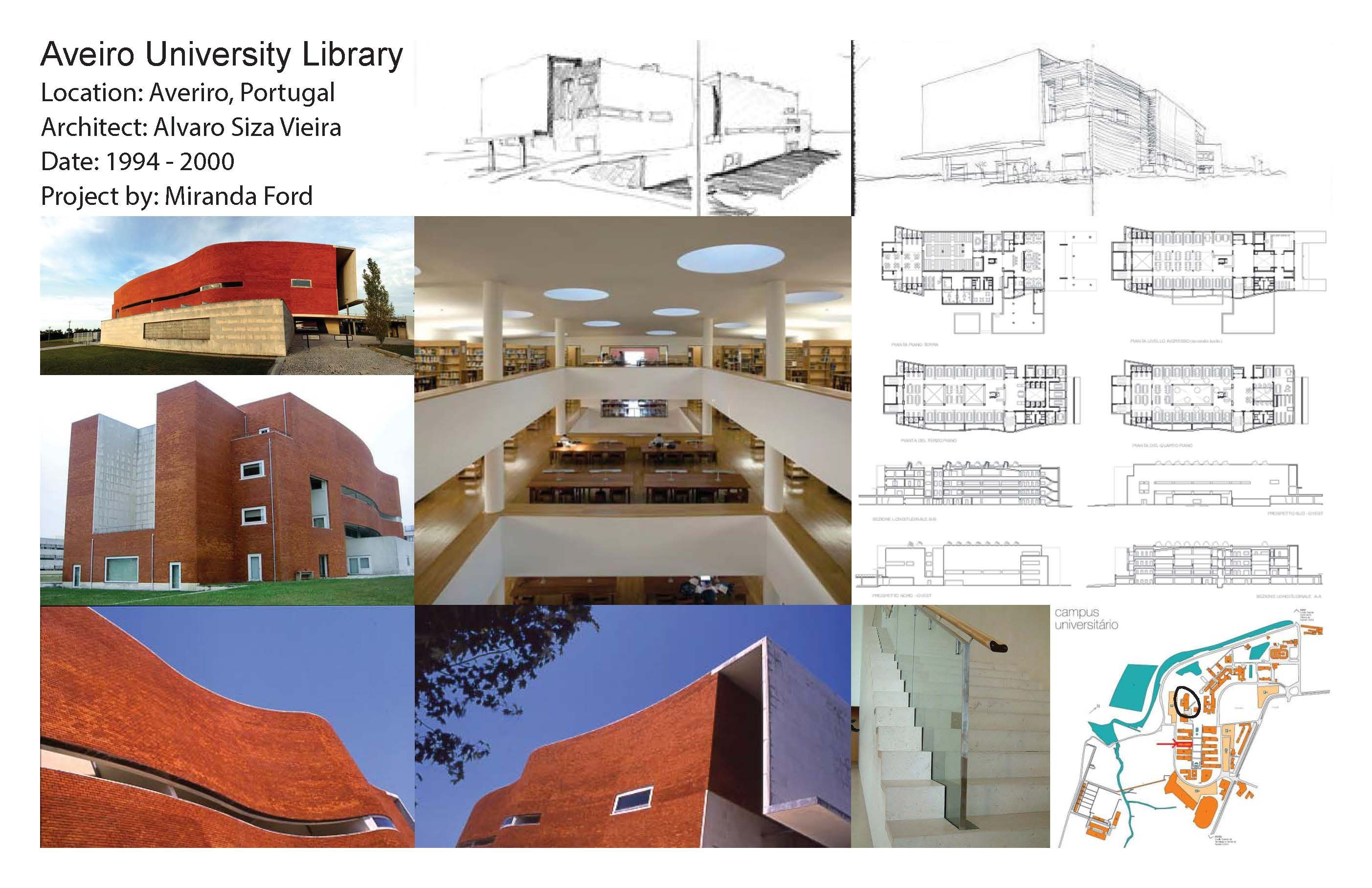 Preliminary Research Poster Of Aveiro University Library