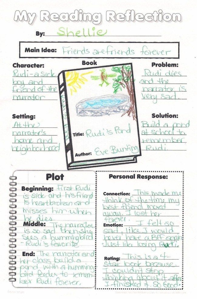 Fiction Reading Reflection Poster - Example of Student Work