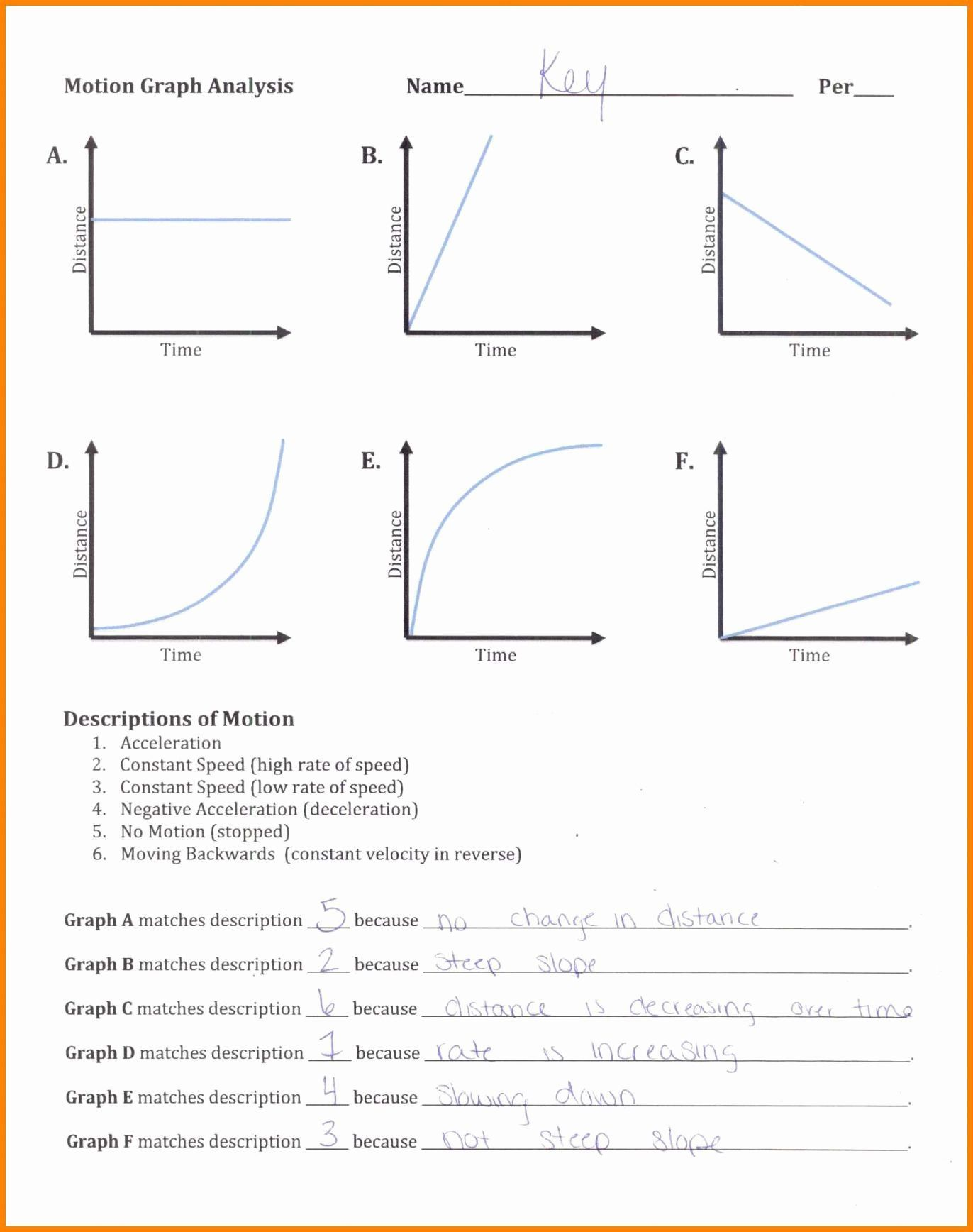 Official Distance Time Graphs Worksheet