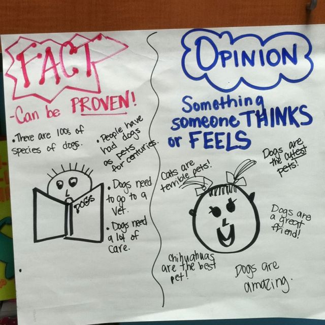 opinions about online schools News & opinion news  what employers think of your online mba  more time and resources to educating employers about online programs and creating proper .