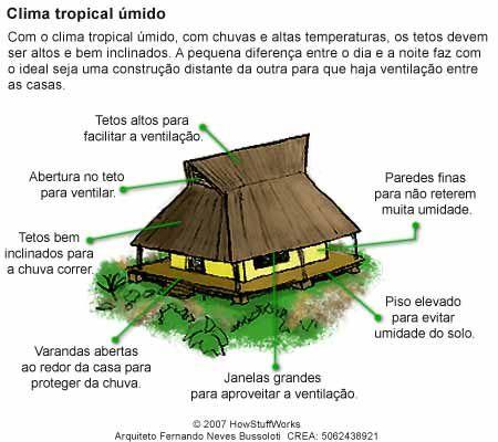 casa ecolgica