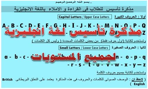 الحروف الانجليزية كاملة بالترتيب English Alphabet Reading English Alphabet Learning
