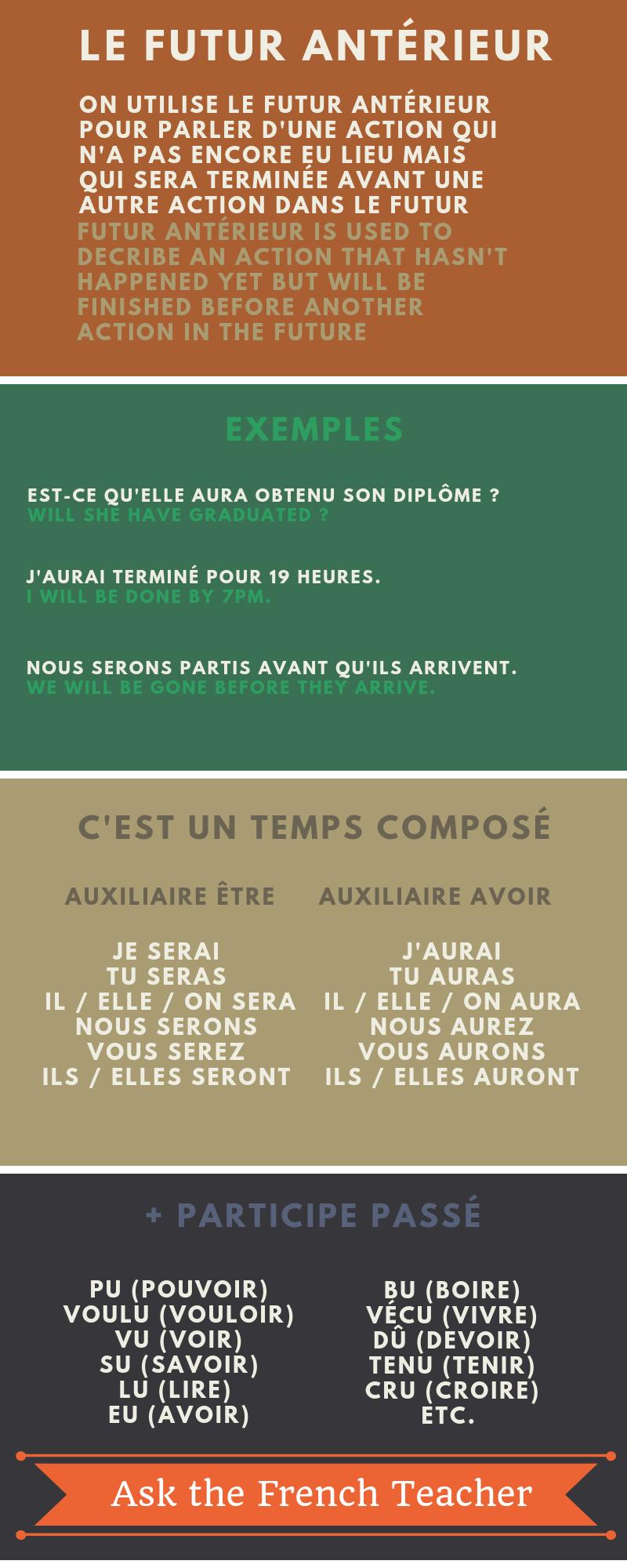 Www Un Temps Pour Elles Com pinjennifer bishop on french grammar (2020) | learn