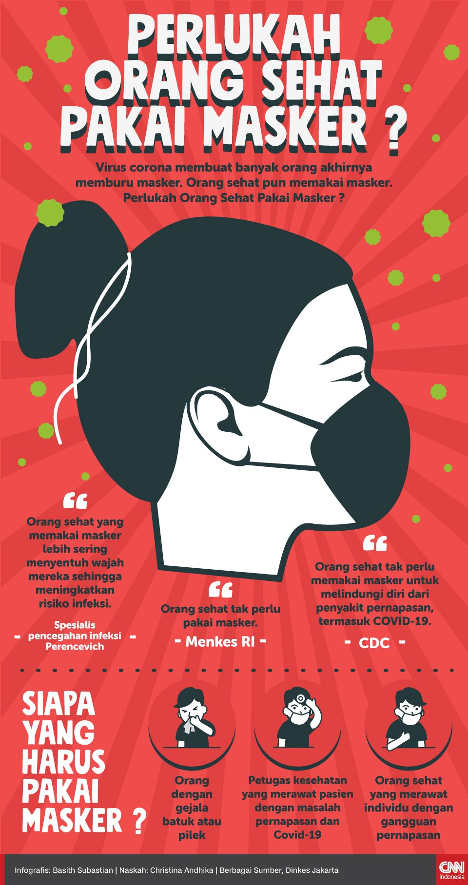 Fokus WNI Positif Corona di 2020 Pendidikan kesehatan