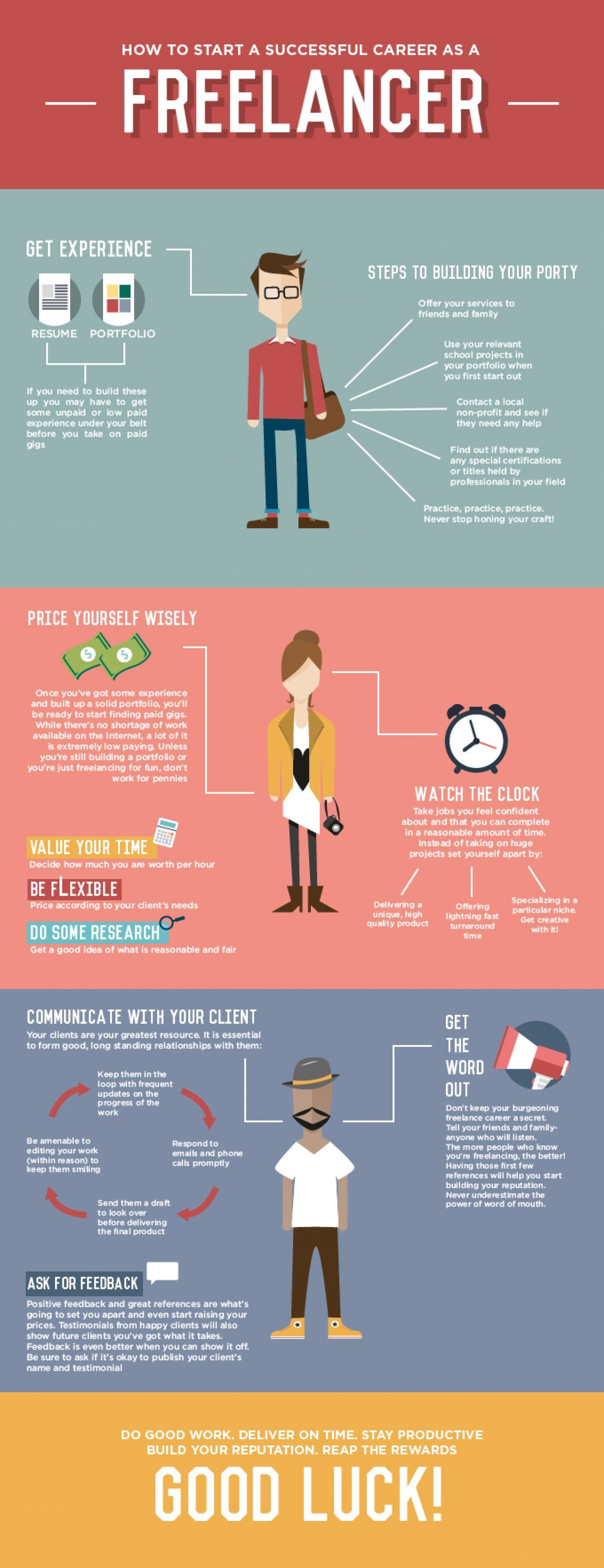 How To Have A Breakthrough As A Freelancer And Bring In More Clients Infographic Freelance Writing Web Design