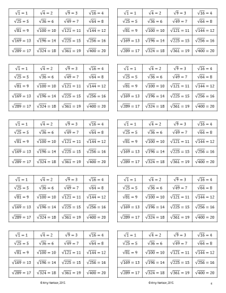 Free Square Roots Of Perfect Squares Reference Card From The