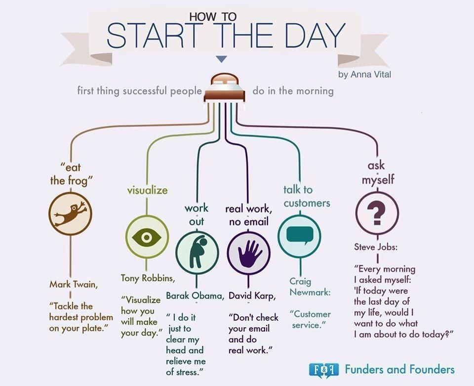 How To Start The Day, by Funders and Founders