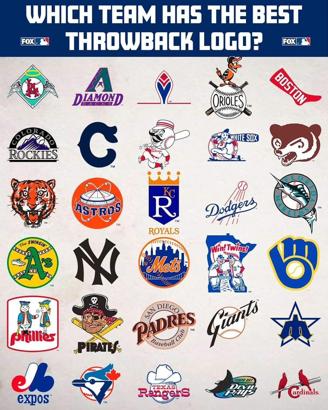 Pin By Jim Keneagy On Baseball In 2020 Baseball Teams Logo Mlb Logos Baseball History