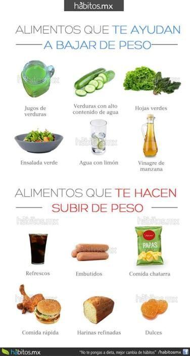 Comidas que evitar para bajar de peso