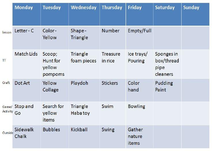 Planning Activities Toddler Activities Toddler Schedule