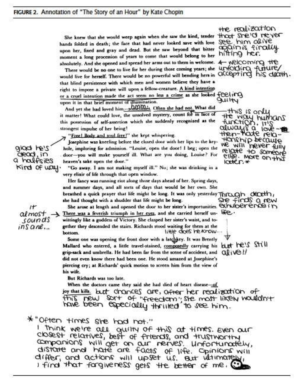 annotate   Writing prompts   Reading strategies, Annotated