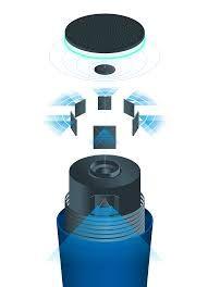 Circular IoT device에 대한 이미지 검색결과