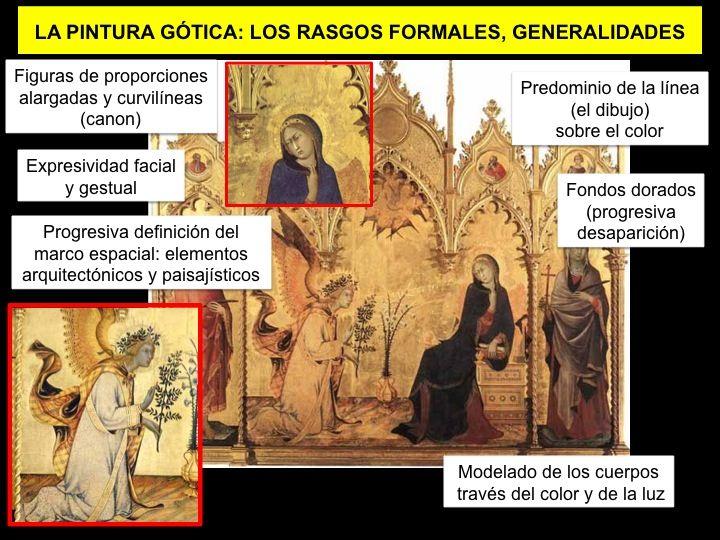 La Pintura Gótica Los Rasgos Formales Arte Clases De Historia Del Arte Historia Del Arte