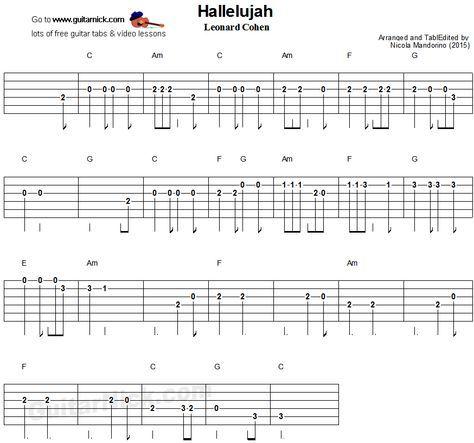 Épinglé par Andrzej sur Tablature   Tablature, Guitare ...