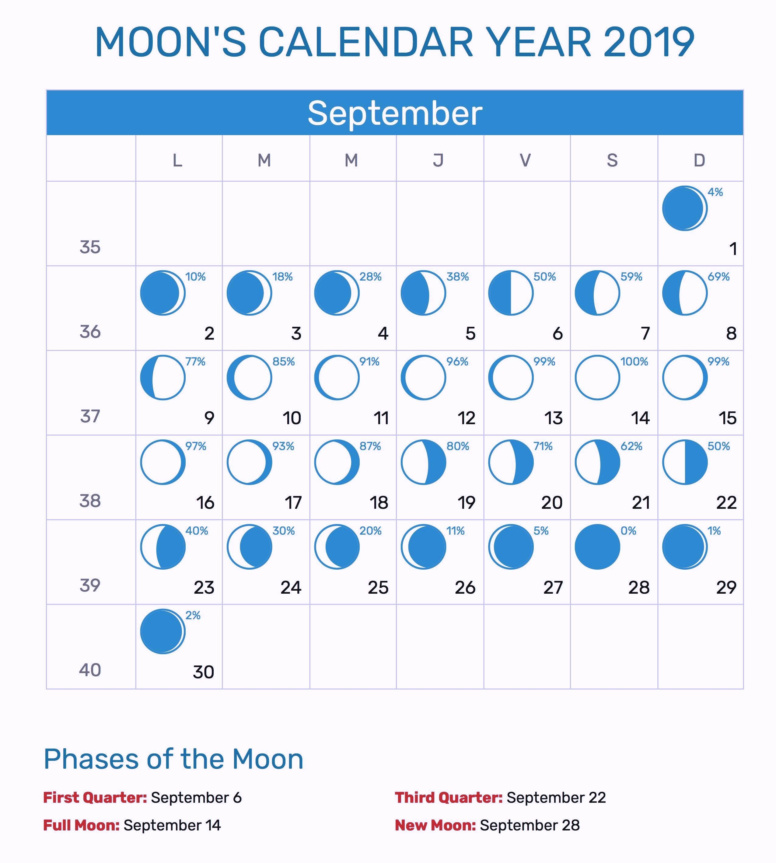 Free Moon Phases For September 2020 Calendar Template With Images