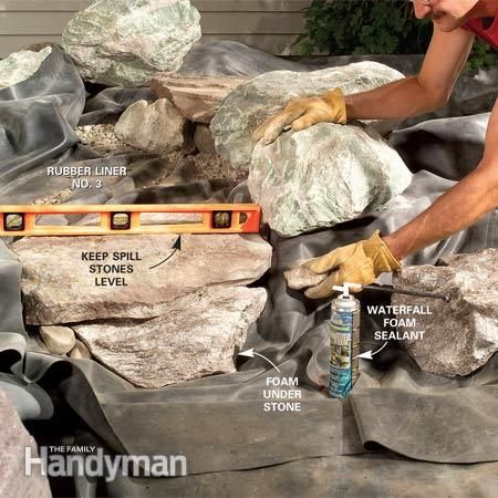 Build a Backyard Waterfall and Stream | Outdoor water ...