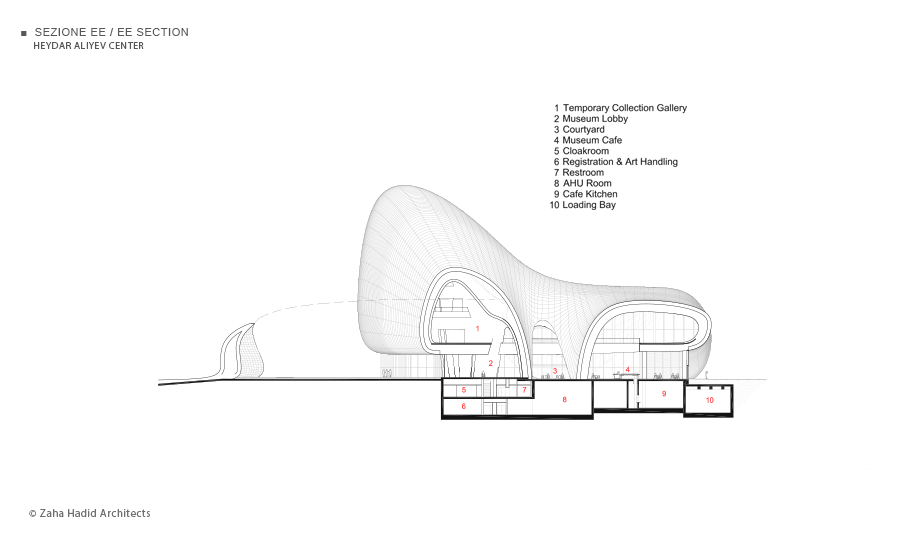 Heydar Aliyev Center Zaha Hadid Zaha Zaha Hadid Architects