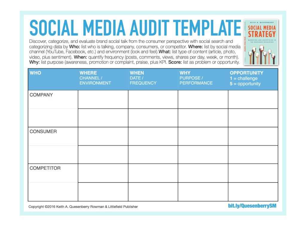 Sample Social Media Report And Audit Templates Weekly Reporting