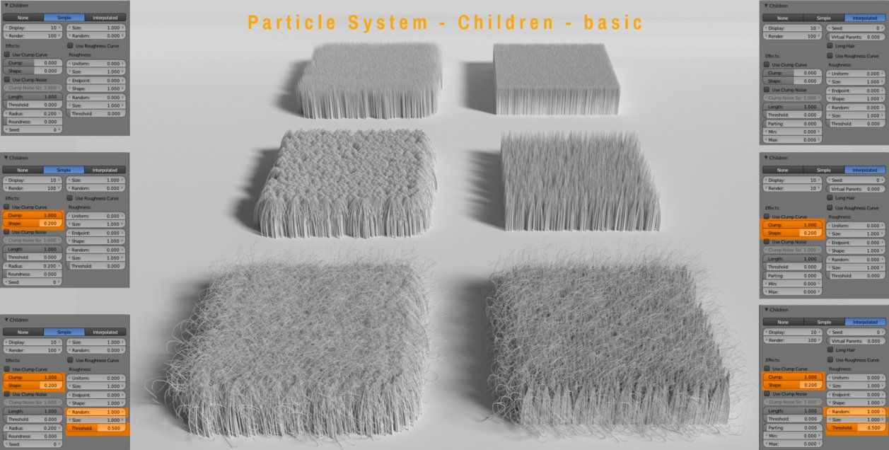 Particle System Children Basic By Anul147 Deviantart Com On Deviantart Basic Blender 3d Particles