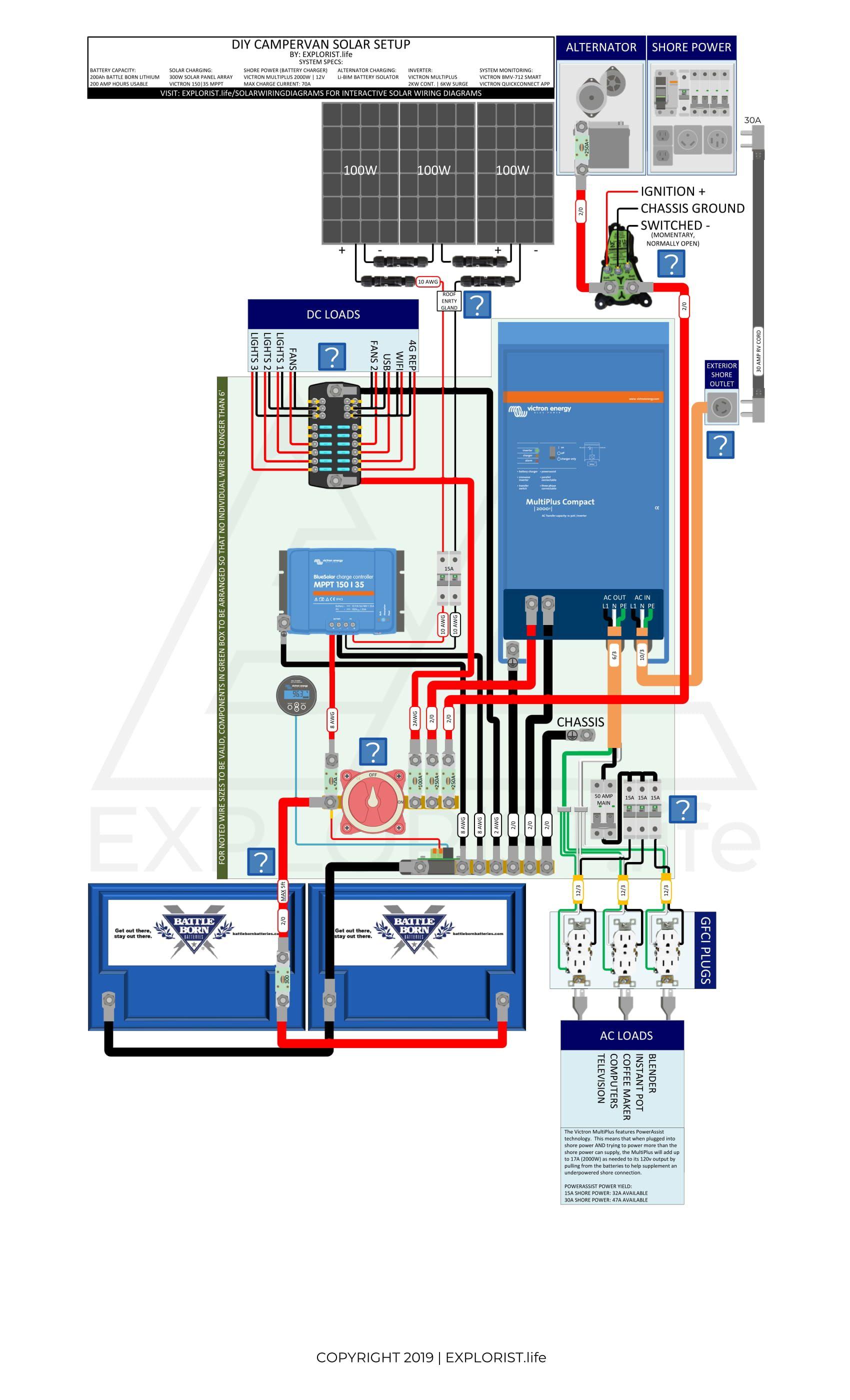Interactive Diy Solar Wiring Diagrams For Campers Van S Rv S Diy Solar Solar Kit Solar Power Diy