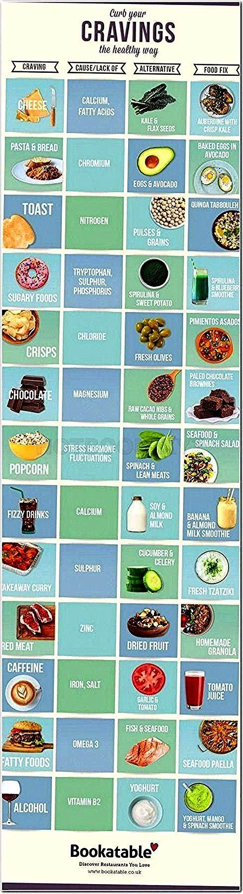 Vegan Fast Food simple  Vegan Fast Food  Personal Body Type Plan to Make Your Body Slimmer at Home Click to download the app on App Store now Related Article How to Get...