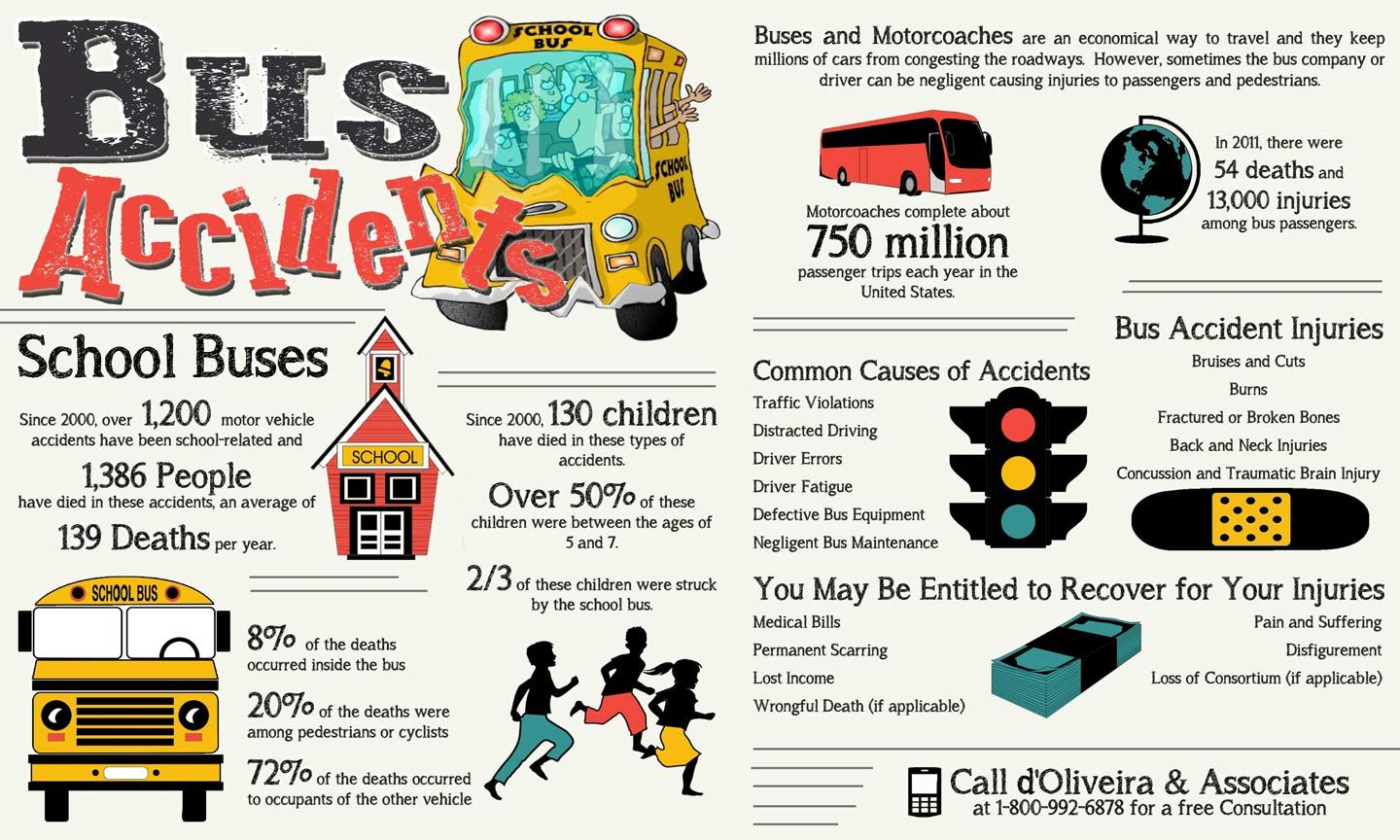 Ri Bus Accident Lawyer With Images School Bus Safety