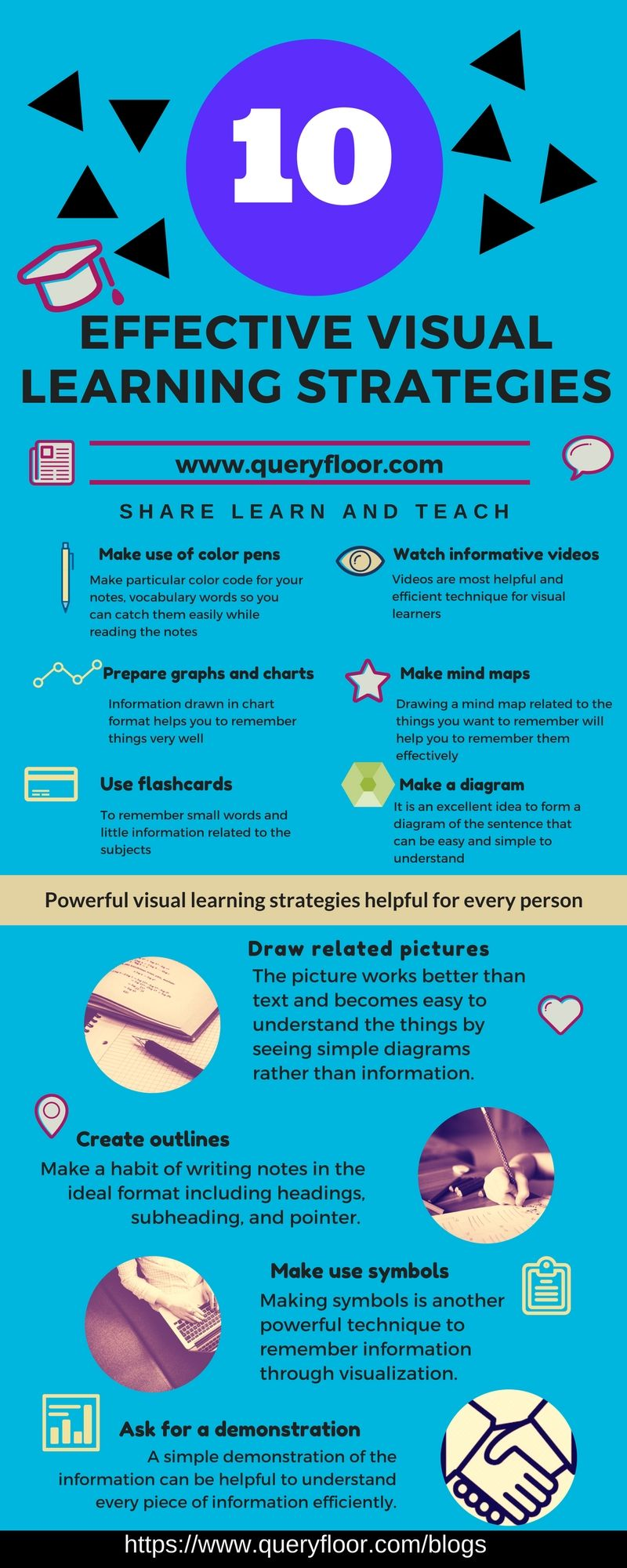 Visual Learning Strategies Visual Learning Strategies Visual Learning Style Learning Strategies