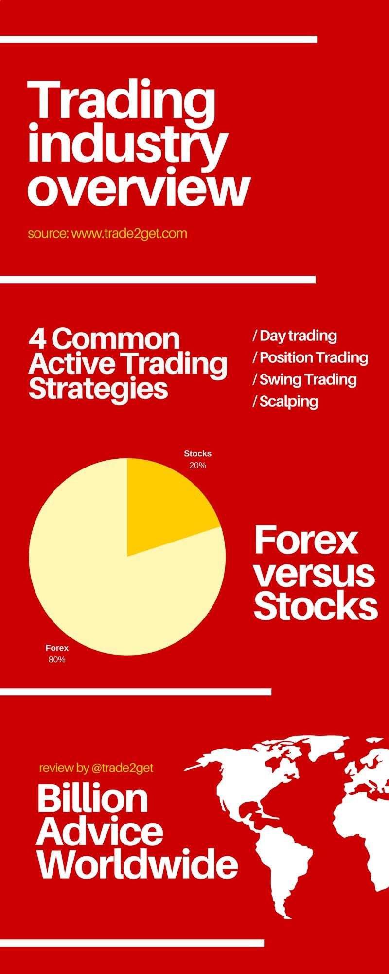 forex trading for beginners tips