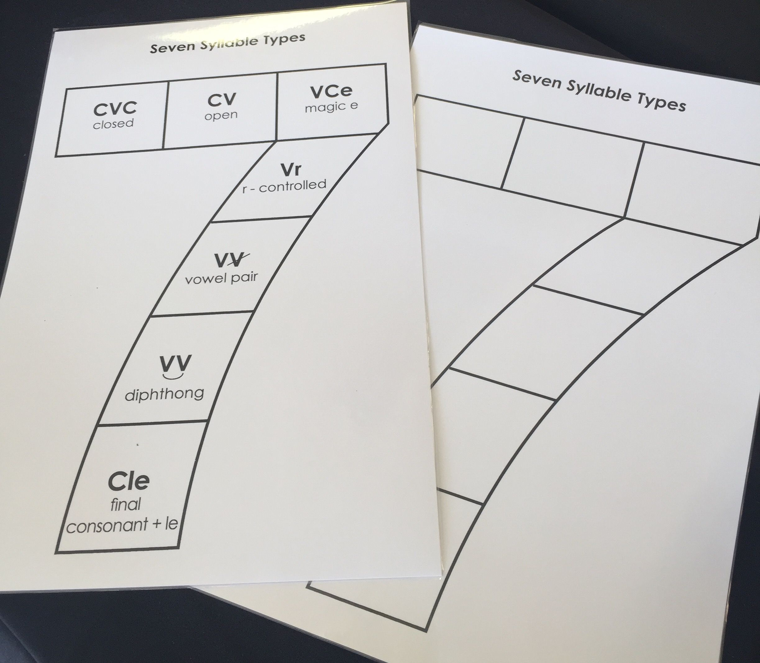 7 Syllable Chart