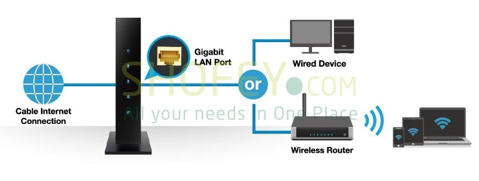 UAE DUBAI Wireless Apple Router Wifi Booster, Range