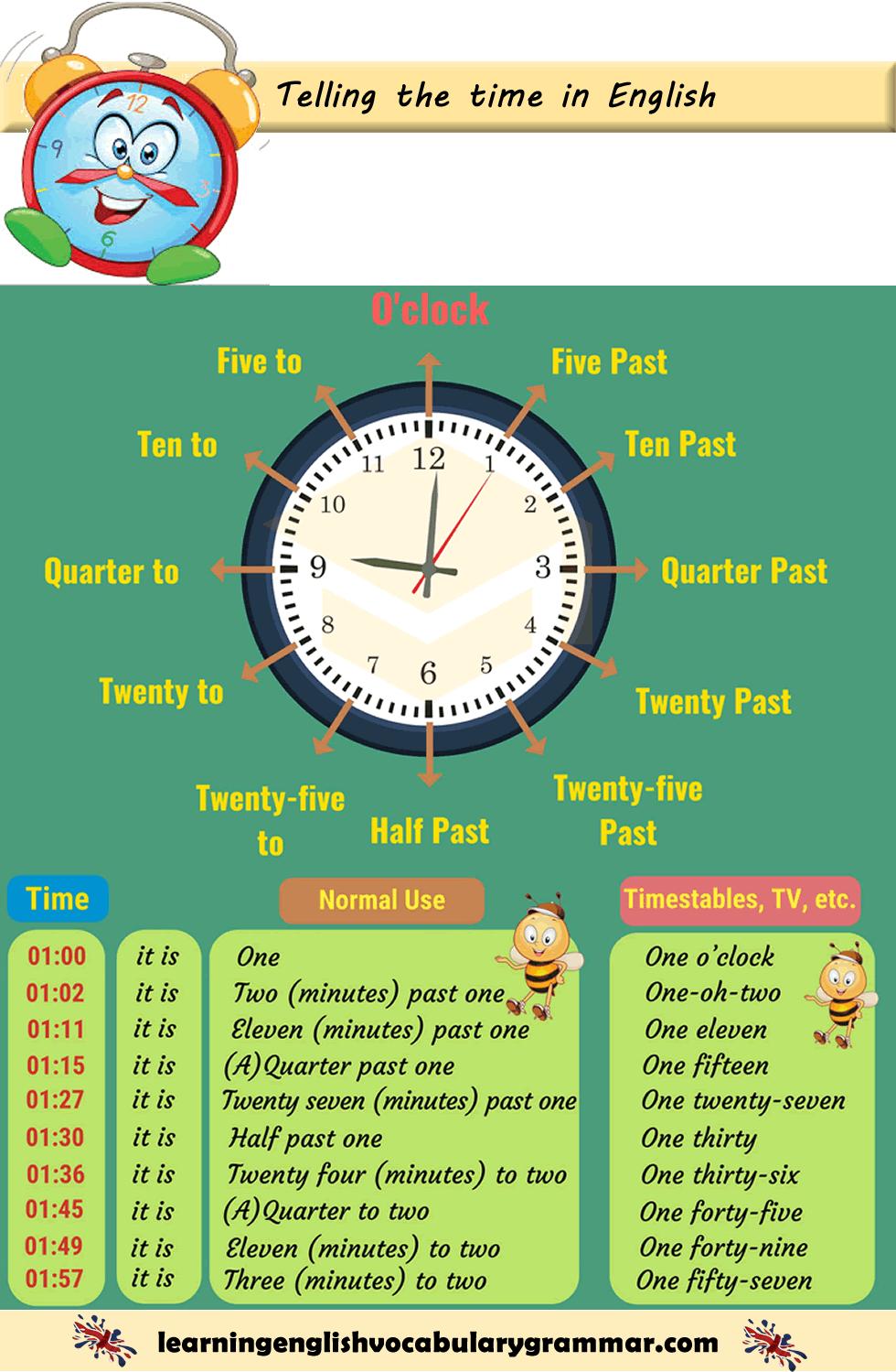 Telling the time English vocabulary video   English grammar ...