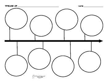 Blank Timeline Template/Graphic Organizer
