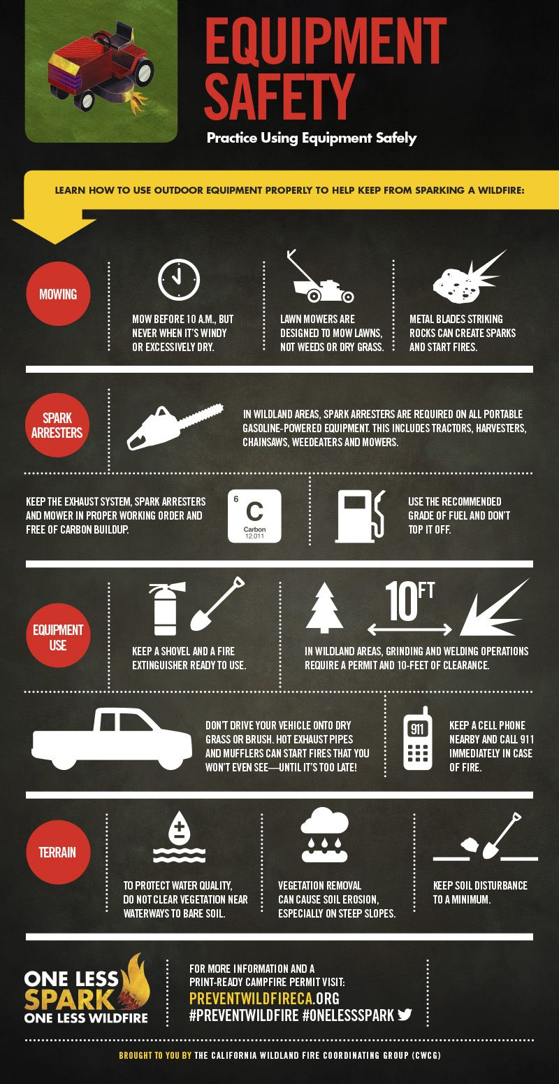 Infographic equipment use safety safety infographic