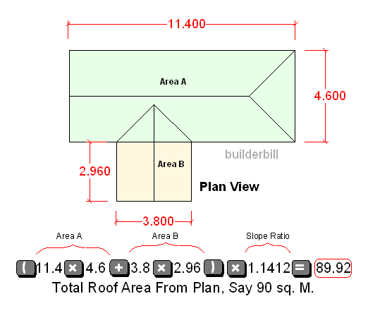 Roof Cladding Calculator In 2020 Roof Cladding Roofing Calculator Roofing Estimate