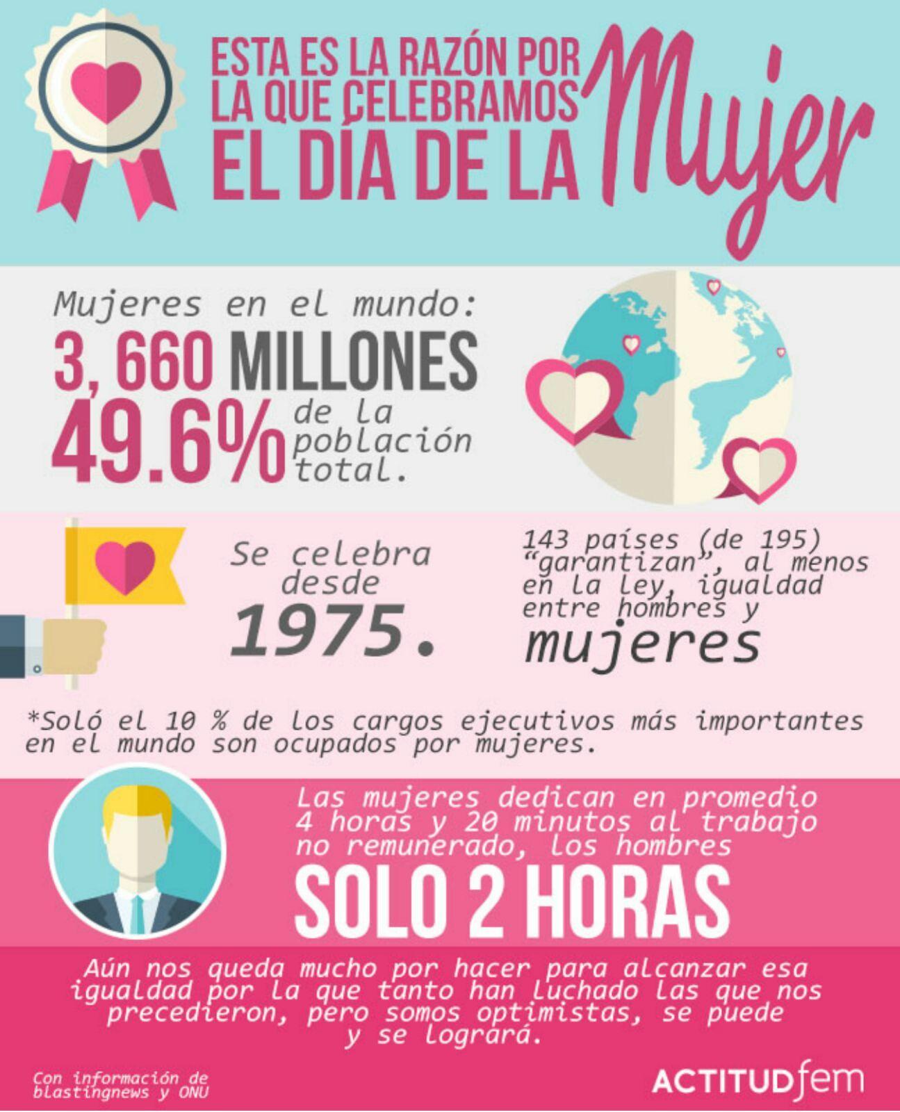 Dia Del Trabajador Mujeres pin en holiday