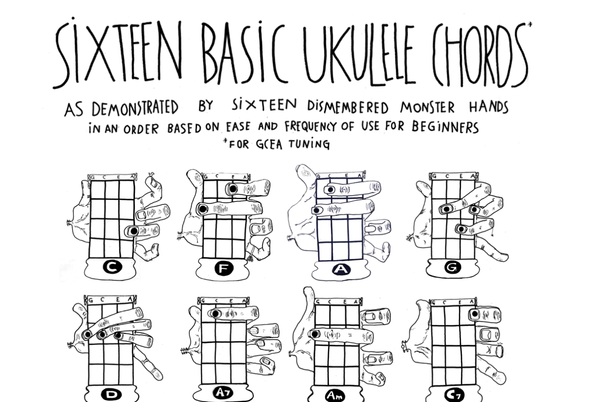 16 Basic Uke Chords As Demonstrated By 16 Dismembered Monster Hands