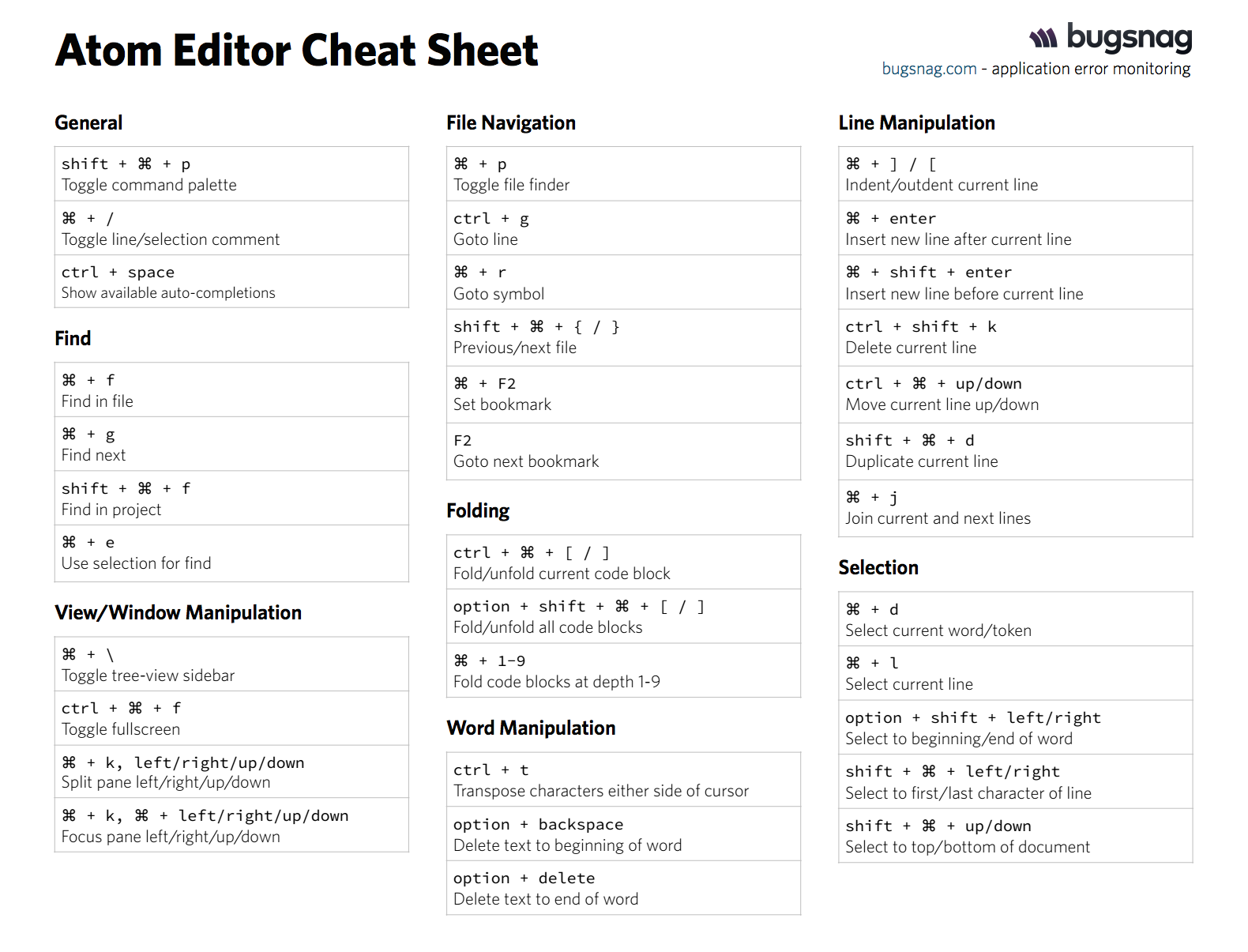 Atom Editor Keyboard Shortcut Cheat Sheet (With images