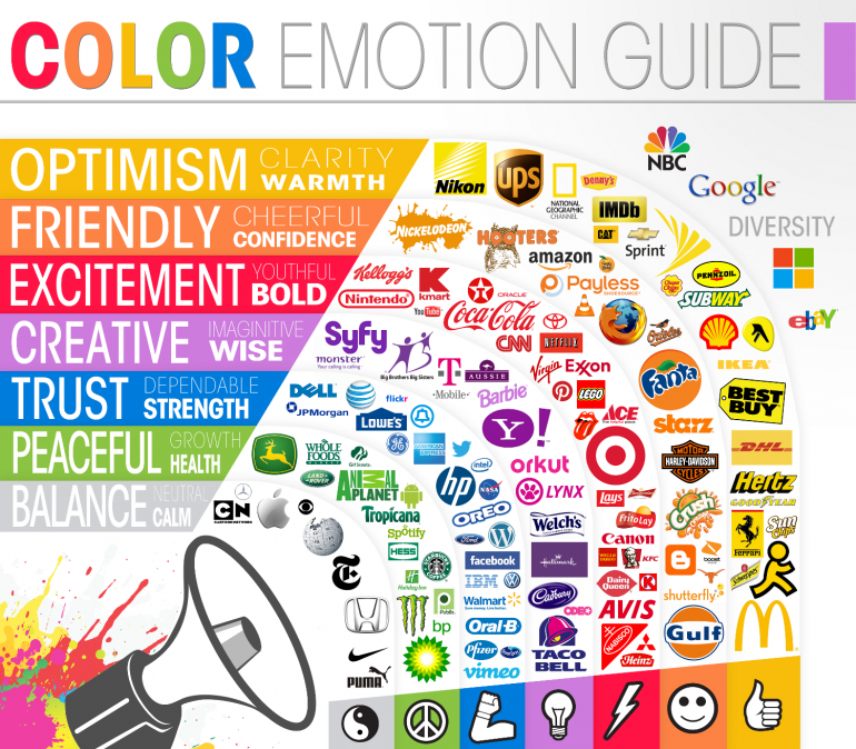 color-emotion chart example
