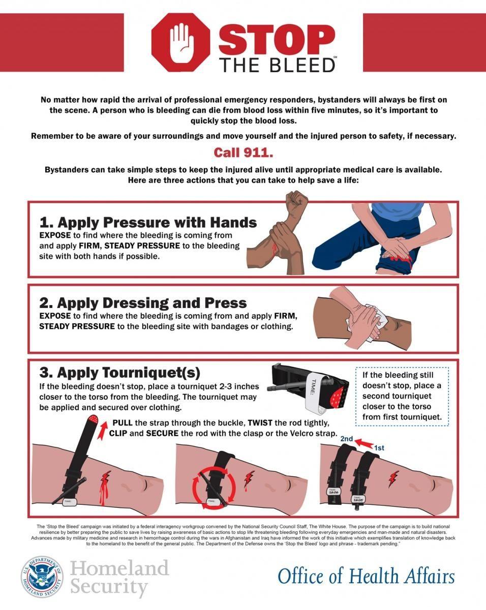 How to Control Bleeding - \