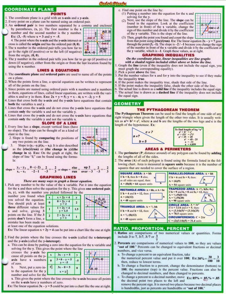 Algebra Cheat Sheet | Via Amanda Andress | Math | Pinterest ...