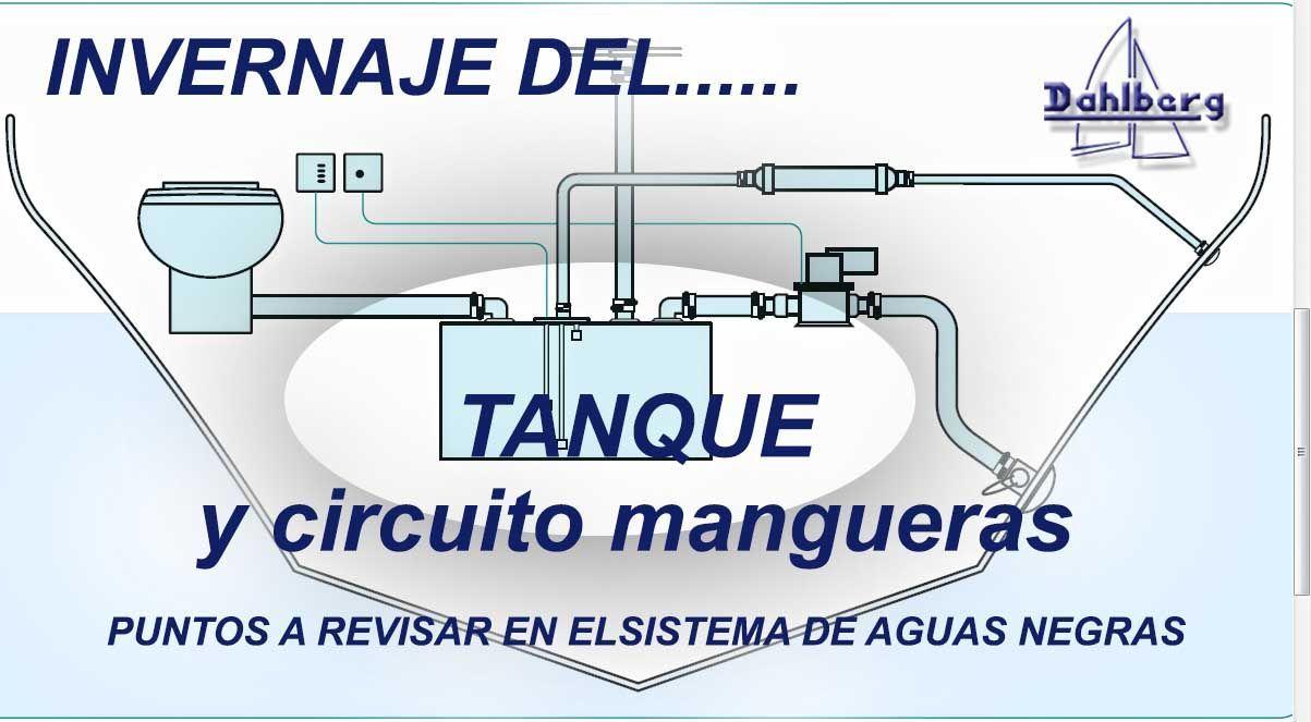 Circuito Tanque : Práctica circuito con cilindros en paralelo pdf