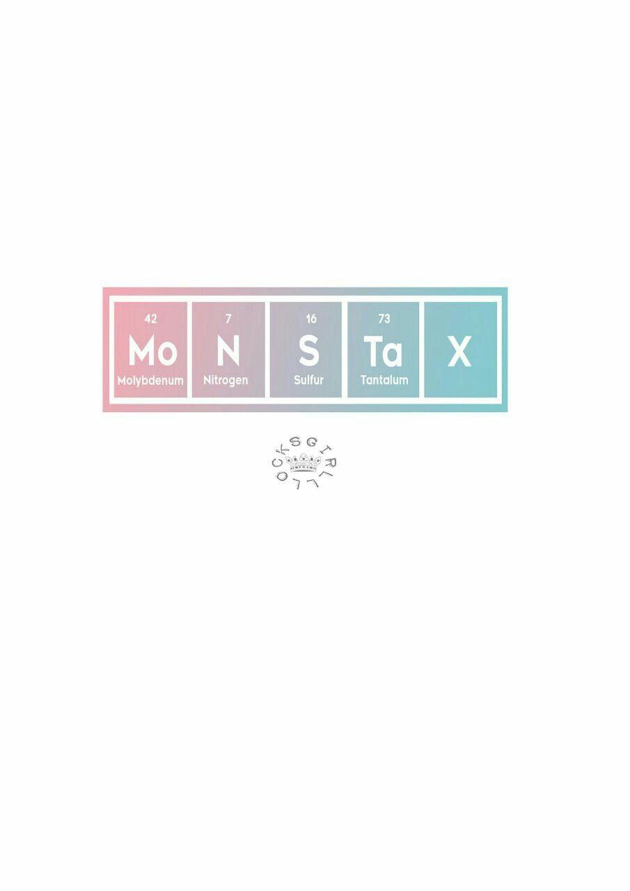 Monsta X Monsta X Kpop Wallpaper Monsta X Shownu