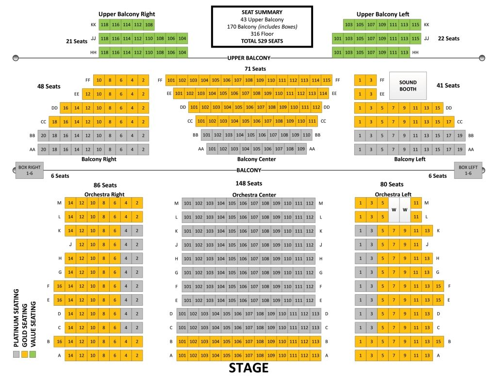 Seating Chart Springfield Little Theatre Pertaining To Hello Dolly Seating Chart