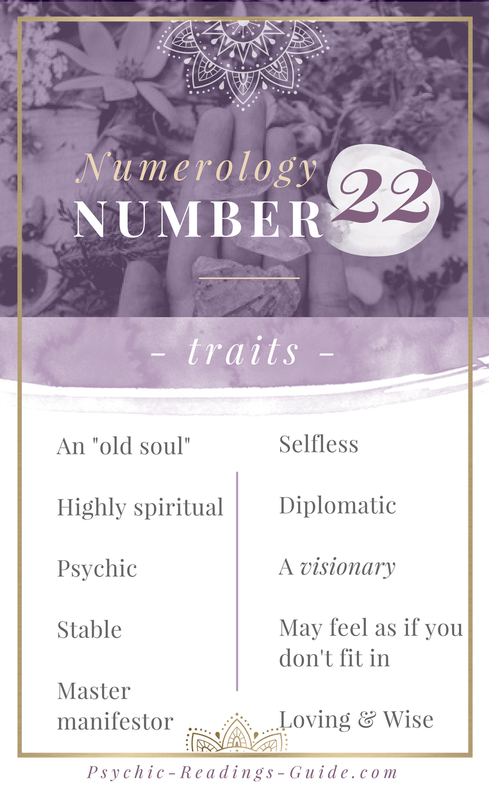 Master Numerology Number 22 - Traits and Life Purpose   Zodiac