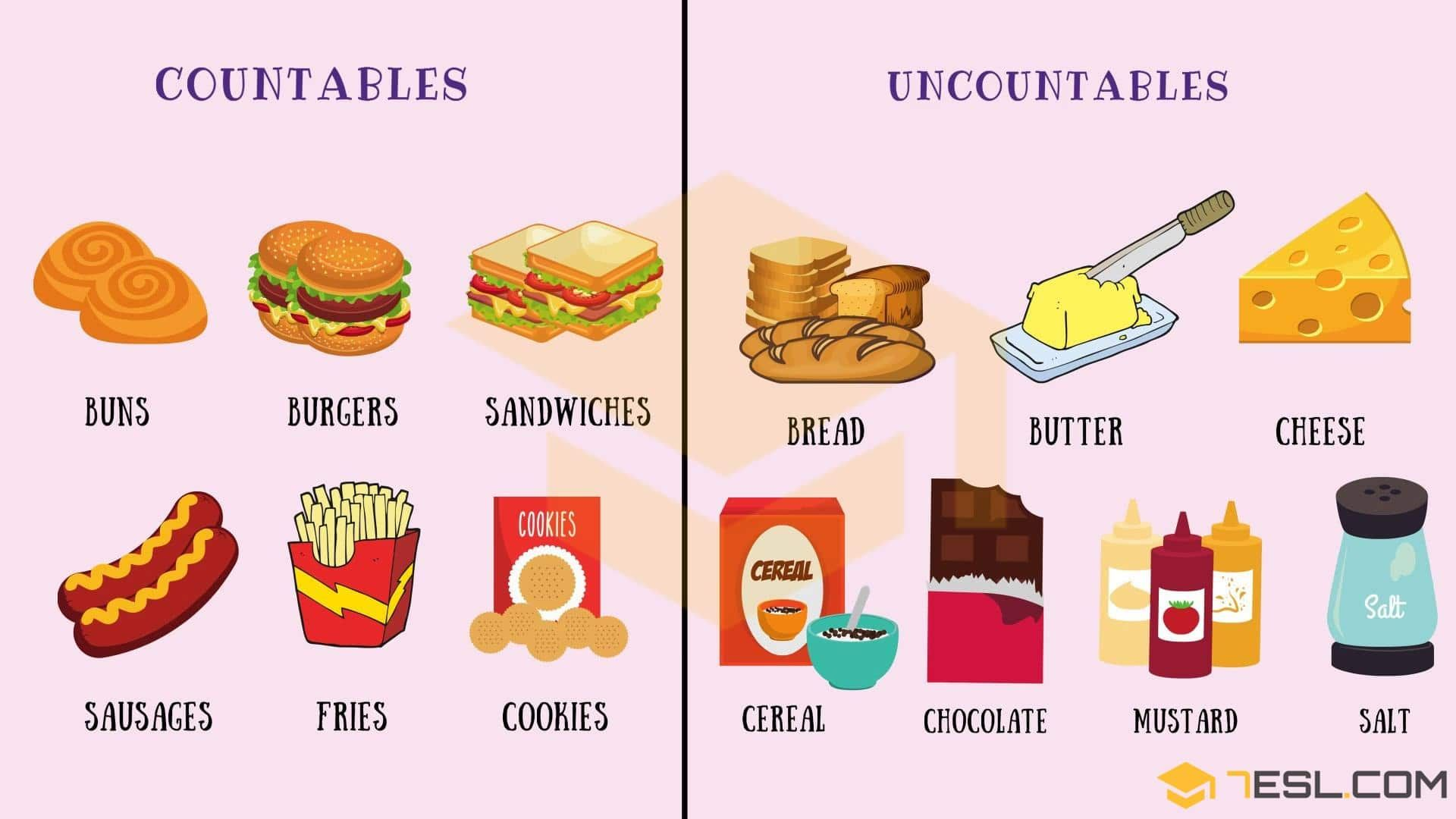 Countable and Uncountable Food Helpful List & Examples