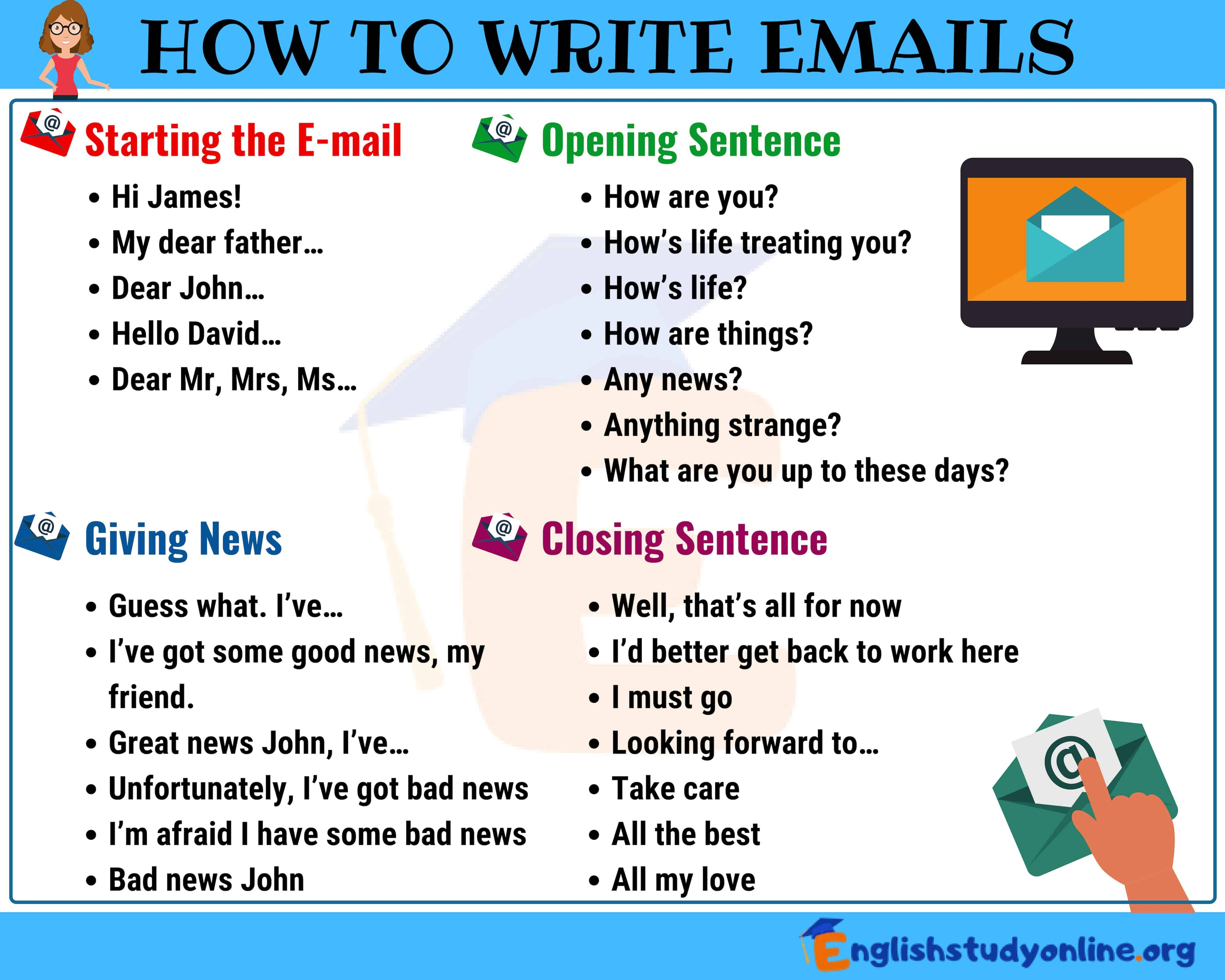 Useful Ways of Writing Emails in English - English Study Online