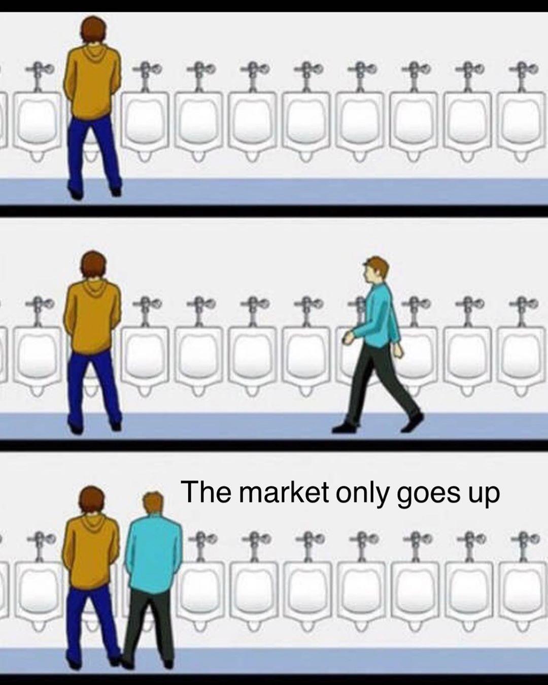 Trading Memes I Finance Humor On Instagram Financememes Tradingmemes Wallstreetmemes Wallstr In 2020 Personal Finance Blogs Investing Books Personal Finance Books